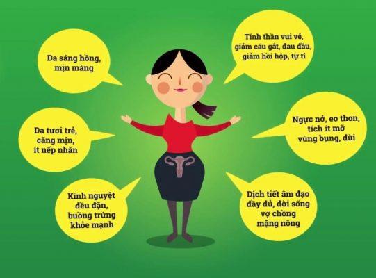 công dụng của mầm đậu nành đối với phụ nữ, tác dụng của mầm đậu nành với phụ nữ, mầm đậu nành có tác dụng gì với phụ nữ, tác dụng mầm đậu nành với phụ nữ sau sinh, phụ nữ uống mầm đậu nành có tác dụng gì