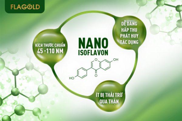 Hoạt chất Nano Isoflavon có tác dụng thay thế Estrogen nội sinh trong cơ thể