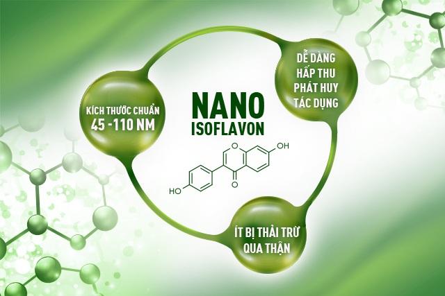 Báo Sức khỏe & Đời sống: Nano Isoflavon chiết xuất mầm đậu nành – kéo dài tuổi thanh xuân