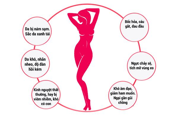 Các dấu hiệu cho thấy sự thiếu hụt nội tiết tố ở nữ giới